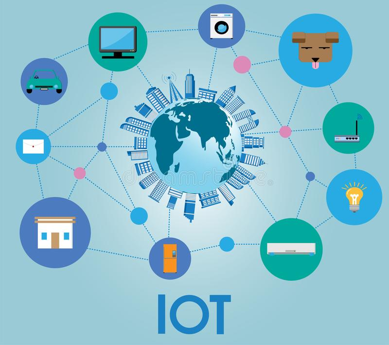 Building on global ground with various things icon, iot and smart city networking concept, and illustration. Building on global ground with various things icon royalty free illustration