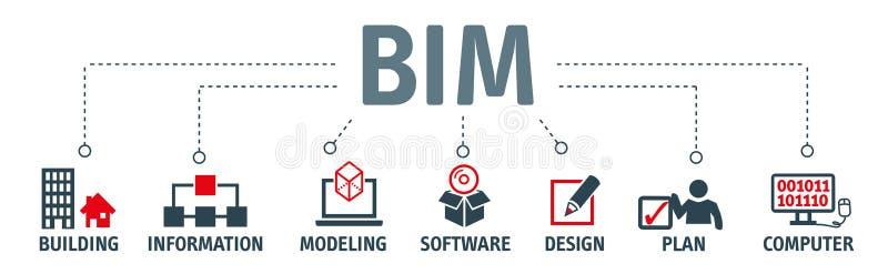 Building information modeling concept vector illustration. Banner building information modeling vector illustration concept with icons and keywords vector illustration