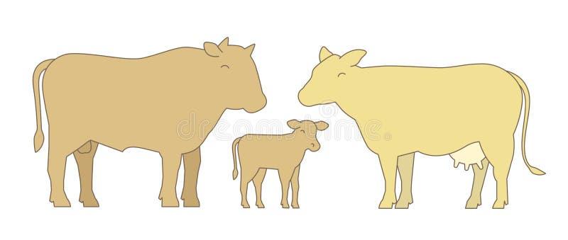 Bull, αγελάδα και ο μόσχος τους r Αγρόκτημα γάλακτος Αγελάδα αναπαραγωγής Αύξηση βοοειδών r διανυσματική απεικόνιση