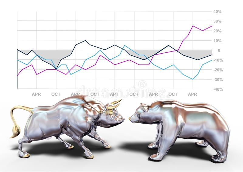 Bull and bear stock market growth chart symbols. Bull and bear stock market symbols in front of business investing chart vector illustration