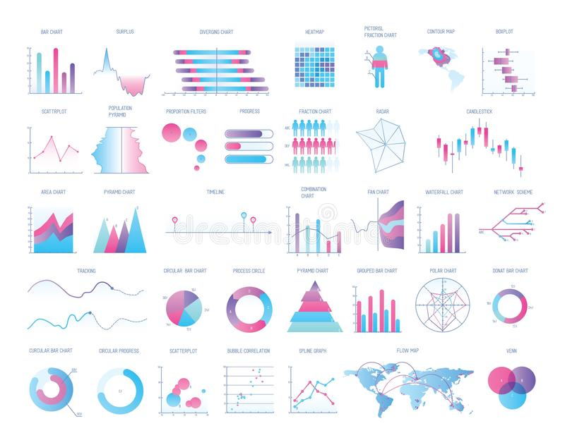 Bundle of charts, diagrams, schemes, graphs, plots of various types. Statistical data and financial information. Visualization. Modern vector illustration for royalty free illustration