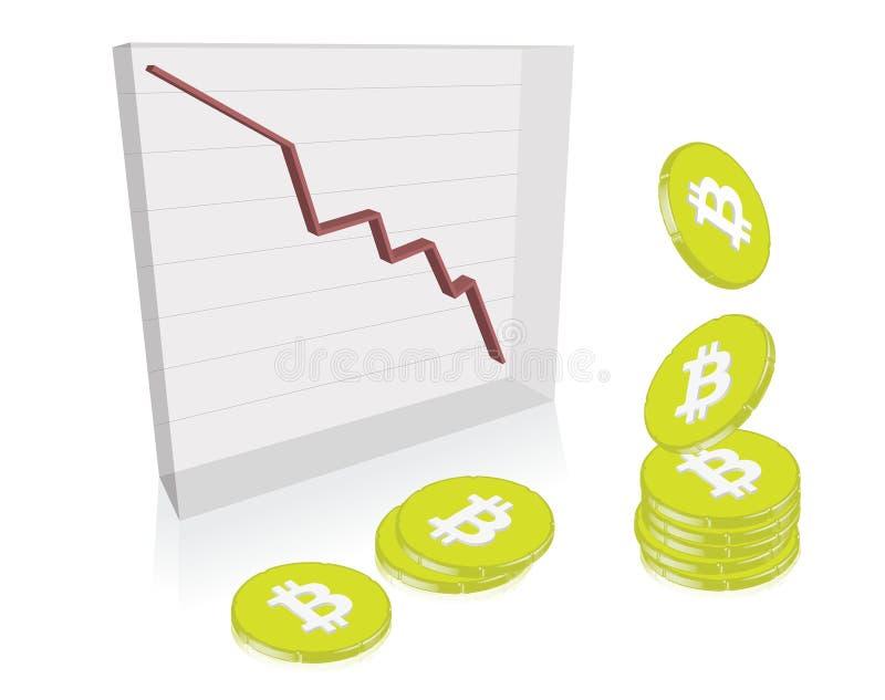 Buntar av Bitcoin mynt mot en gå ned graf visade att krascha för valutavärde vektor illustrationer