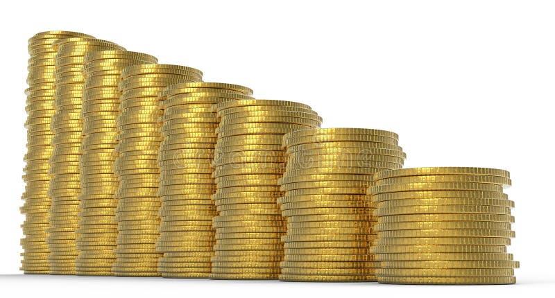 buntar för progress för myntdroppe guld- stock illustrationer