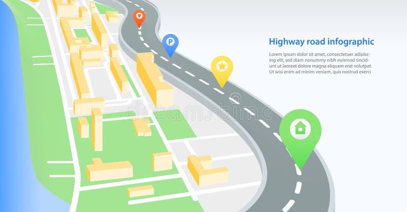 Bunte horizontale Fahnenschablone mit Landstraße oder Straßenüberquerung Stadt mit Kartenstiften oder Lageangaben auf ihr und Pla stock abbildung