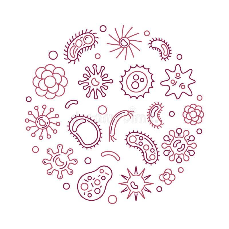Bunte Illustration der runden Mikrobiologie des Mikroorganismusvektors vektor abbildung