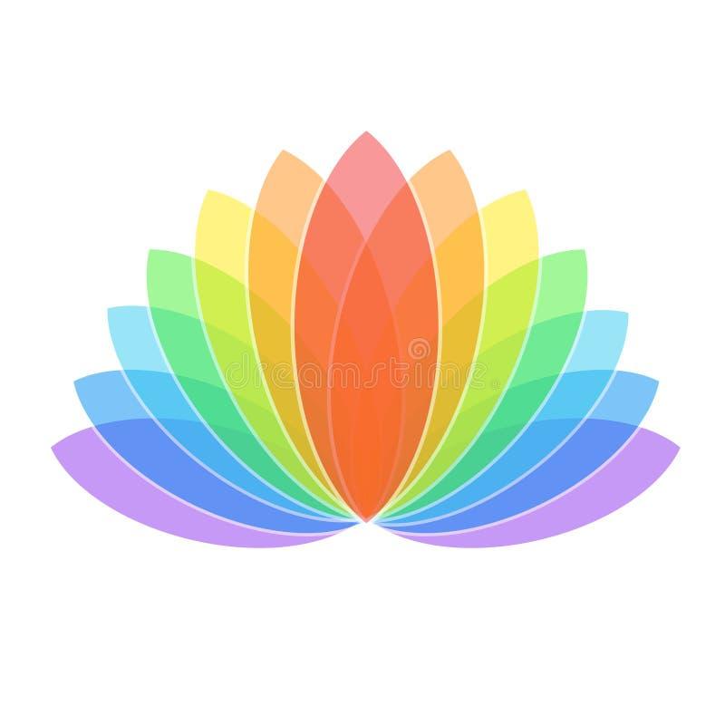 Bunte Lotus Flower Icon Logo auf weißer Hintergrund-Illustration vektor abbildung