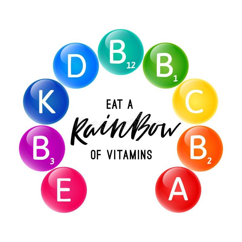 Bunter Satz der Regenbogen farbigen Blasen-Vitamine Helles Infographic mit Beschriftung Vektorillustration von Pillen lizenzfreie abbildung