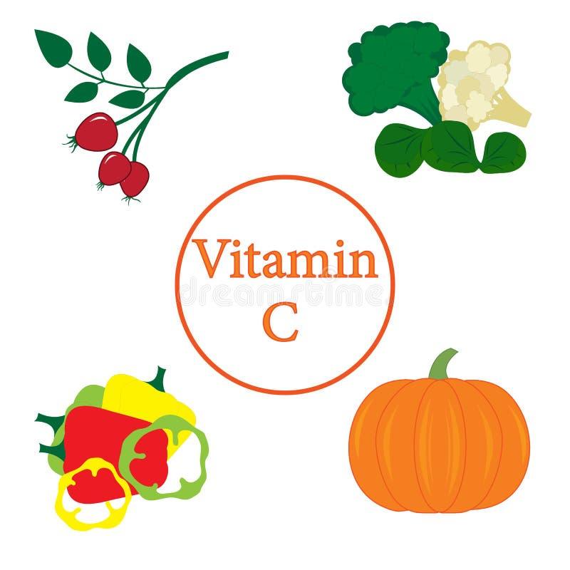 Bunter Satz Produkte, die das meiste Vitamin C enthalten vektor abbildung