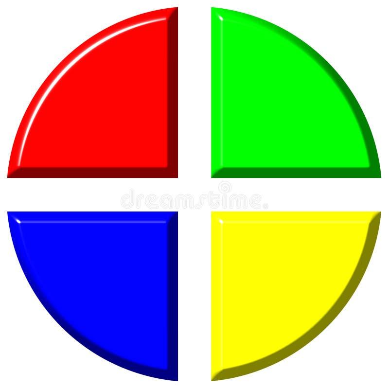 buntes 3d Kreisdiagramm mit vier gleichen Teilen stock abbildung