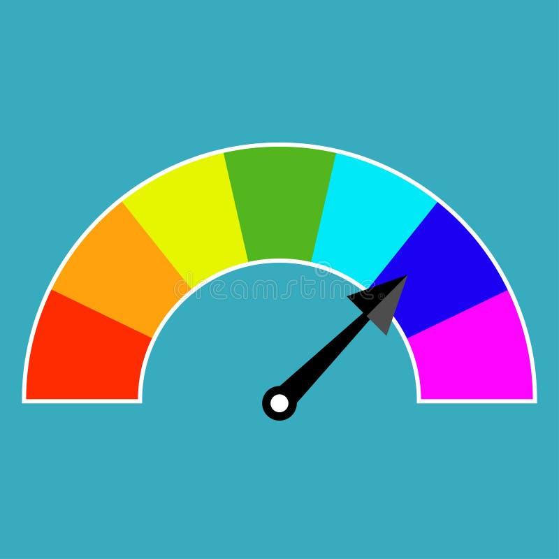 Buntes Indikatormessgerätkonzept mit einem Pfeil lizenzfreie abbildung