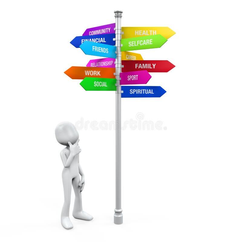 Buntes Richtungs-Lebenszeichen Balance stock abbildung