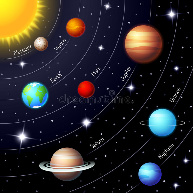 Buntes Vektorsonnensystem lizenzfreie abbildung