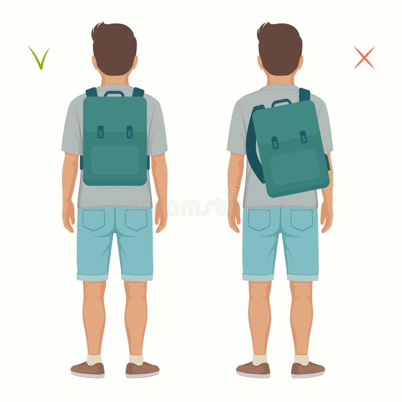 Buona e posizione corretta e sbagliata sbagliata di posizione della spina dorsale, dello zaino sulla parte posteriore del bambino illustrazione vettoriale