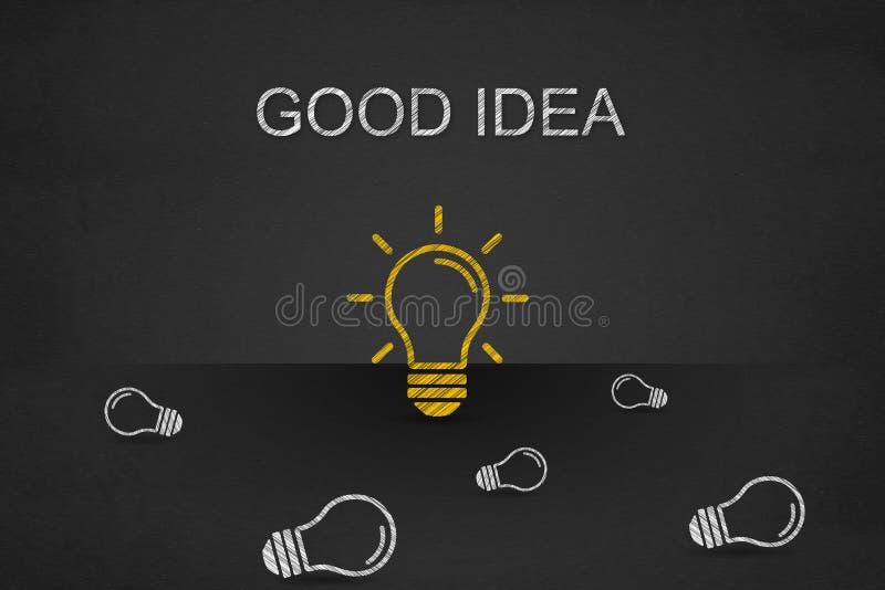 Buona idea Concetto di idea, soluzione e comunicazione innovatori b immagini stock