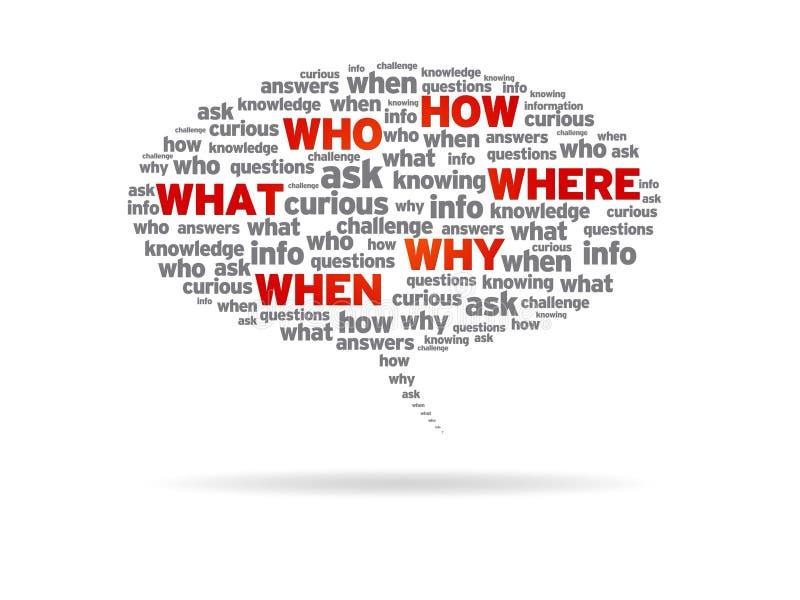 Burbuja del discurso - cómo, que, qué, donde, porqué, cuando stock de ilustración