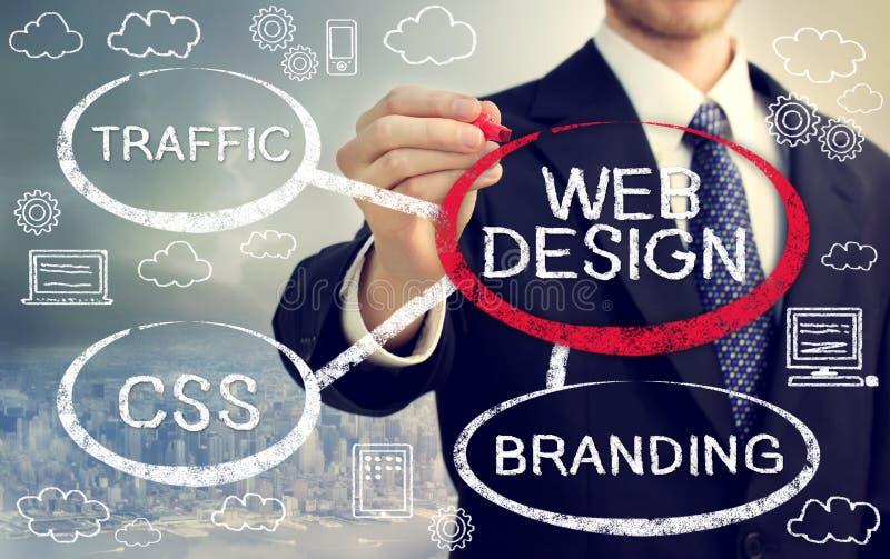 Burbuja del diseño web del hombre de negocios que circunda ilustración del vector