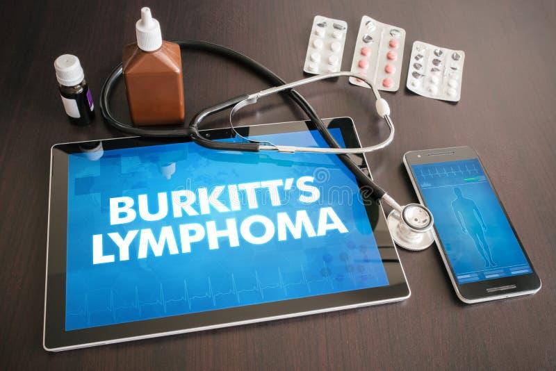 Burkitts begrepp för diagnos för lymfkörtelcancer (cancertyp) medicinskt på ta arkivbilder