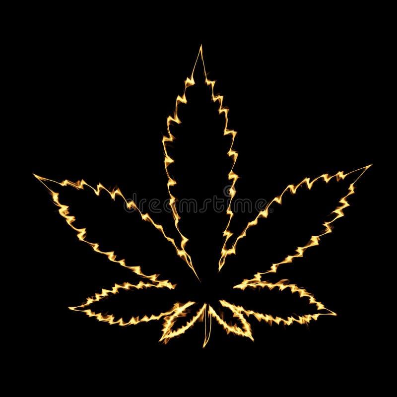 Марихуану эффект что чувствует человек когда курит марихуану