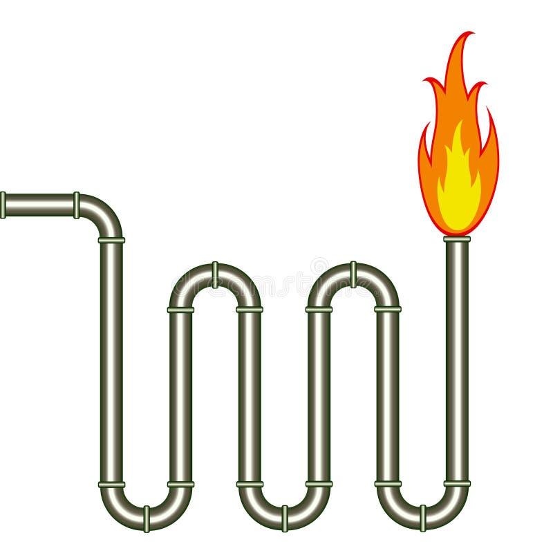 Burning pipe