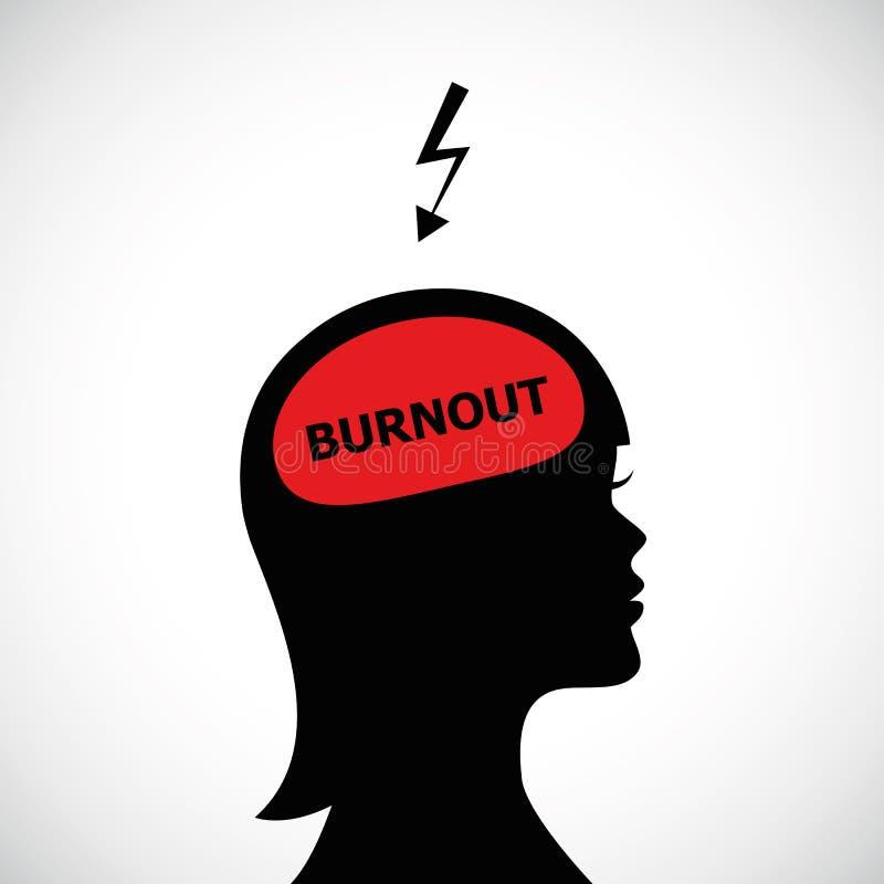 Burnout in womans head silhouette concept of stress, headache, depression stock illustration