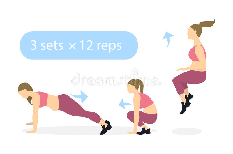 Burpees exercise for bodey. vector illustration
