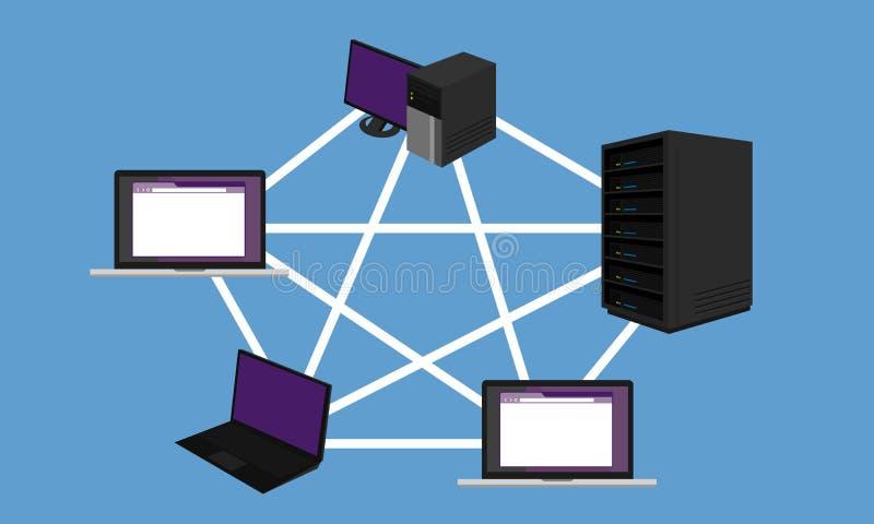 Bus network topology LAN design networking hardware backbone connected. Vector vector illustration