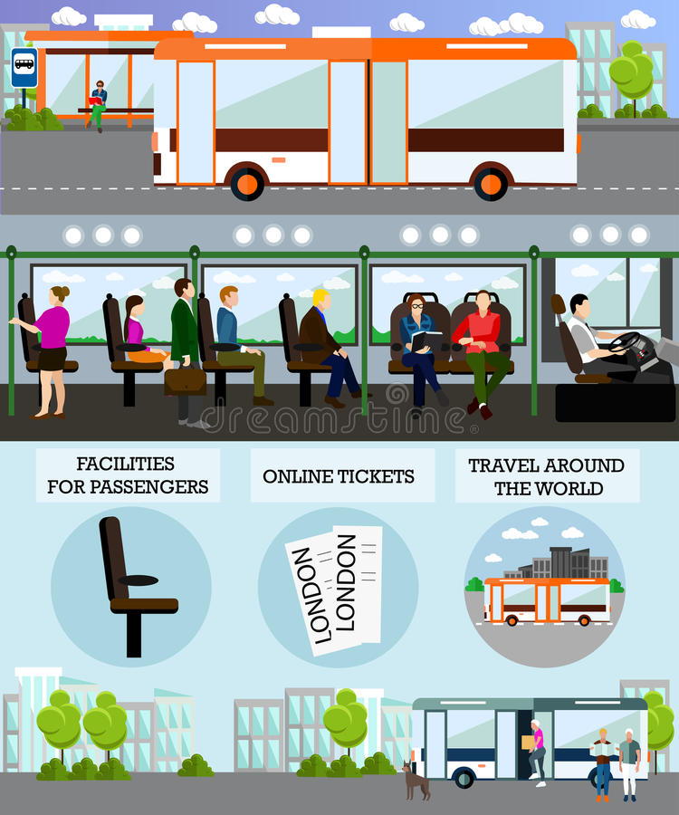Bus travel passengers concept vector banner. People in Bus. Public transport interior royalty free illustration