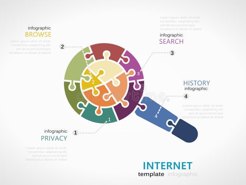 Busca do Internet ilustração do vetor