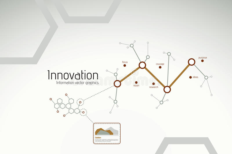 Busines innovation and research graphics. Innovation infographics for corporate reports, graphs and statistics vector illustration