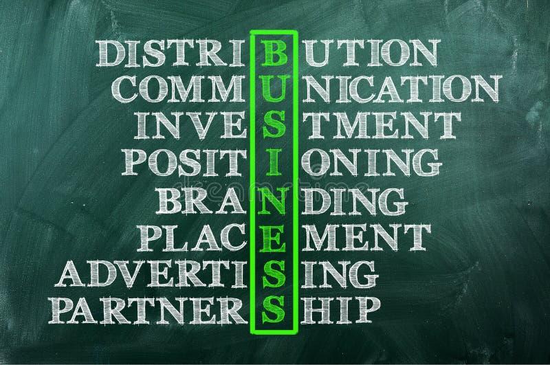 Download Business stock illustration. Illustration of branding - 32031625
