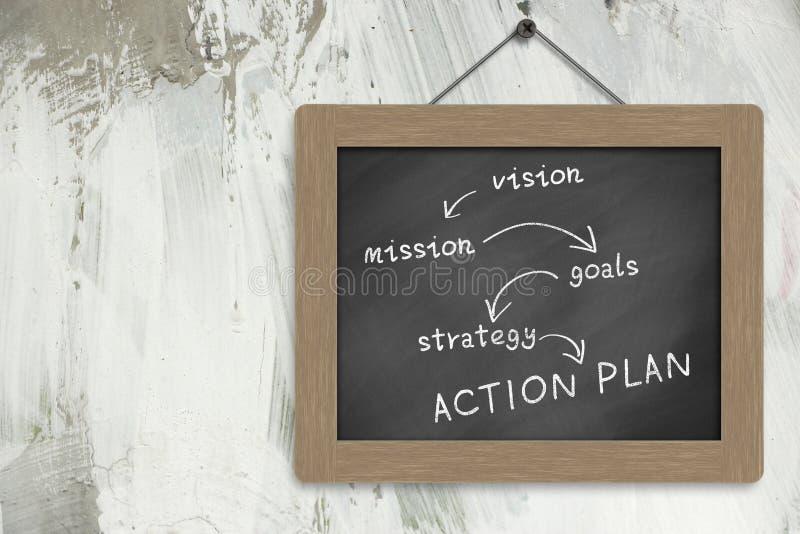 Business action plan stock photos