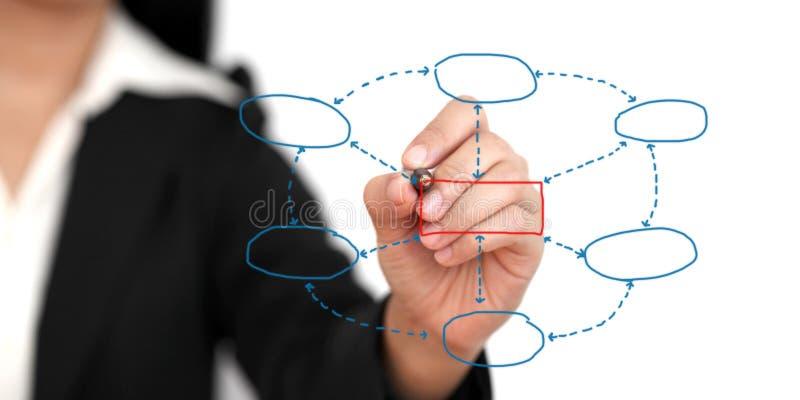 Business analysis flow stock photo