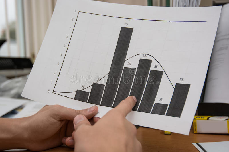 Business analyst examining diagram. Business analysis - table, sheet, graphs, business report, diagrams and analyst`s hands, top view stock photos