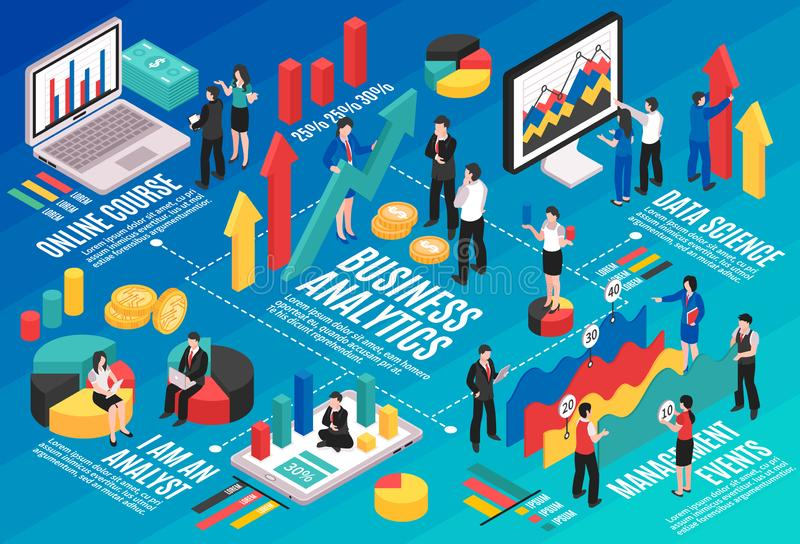 Business Analyst Isometric Flowchart. With management events symbols vector illustration royalty free illustration