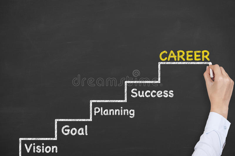 Business Career Steps on Blackboard royalty free stock photography