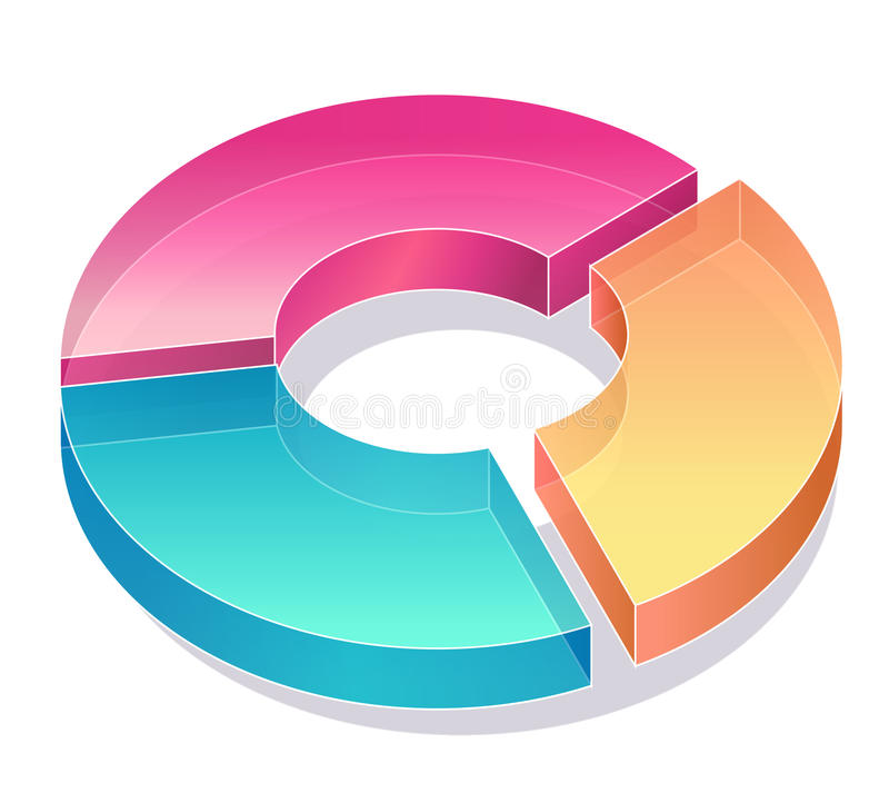 Business chart. Color pie chart in the white background vector illustration