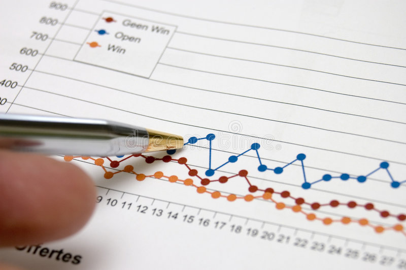 Download Business Chart With Penn Stock Photo - Image: 1384610
