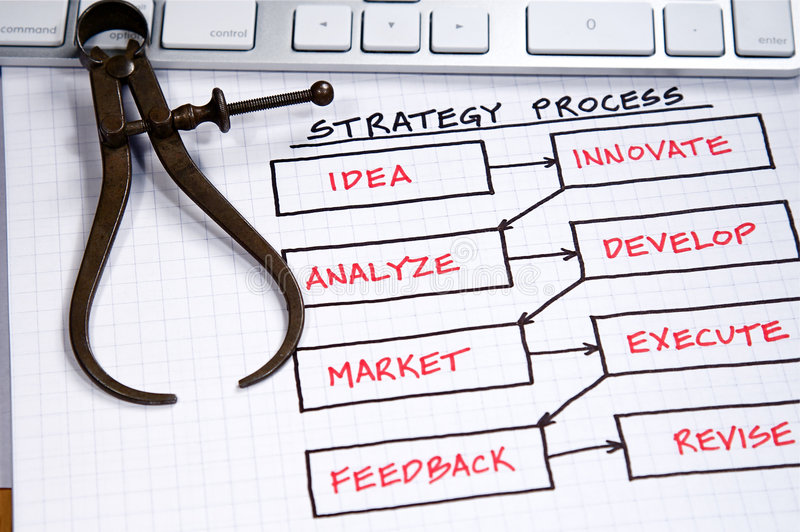 Business Charts. Business strategy organizational charts and graphs royalty free stock images