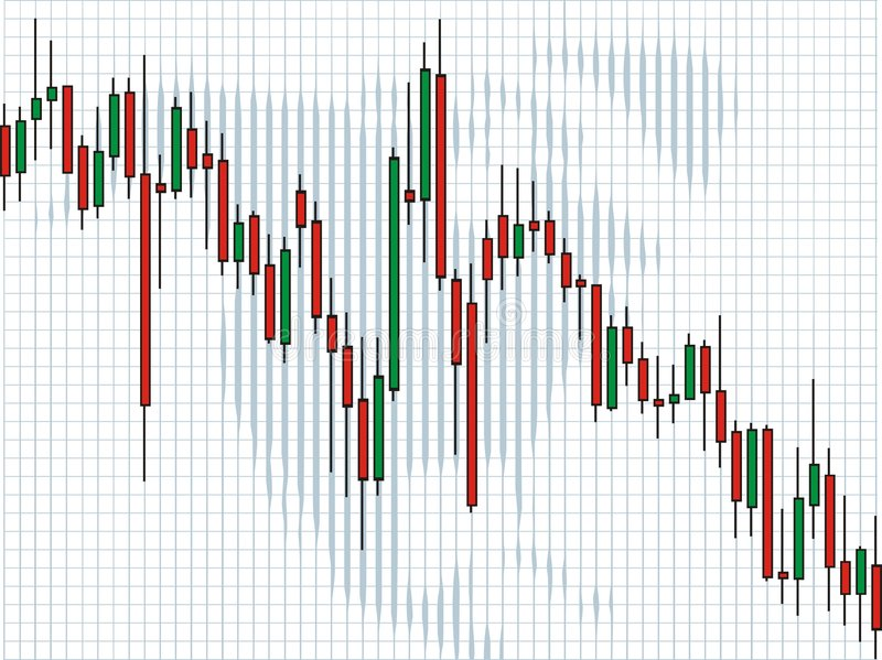 Business Charts, Candle Royalty Free Stock Images