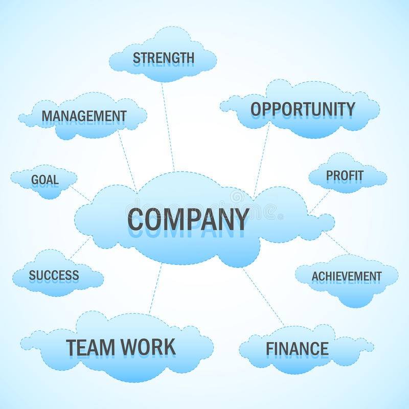Business Cloud. Illustration of cloud showing business component royalty free illustration
