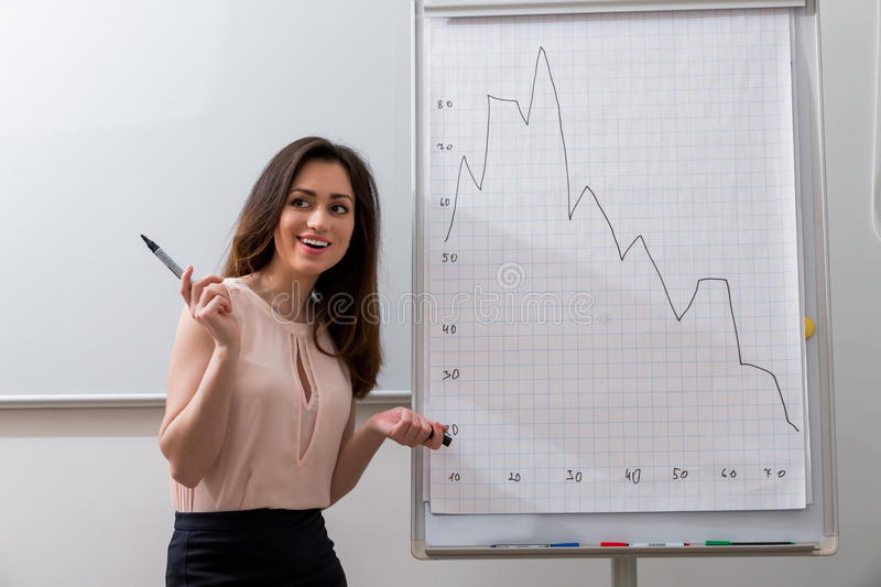 Business coach. Business coach teaches a lesson in college stock photo