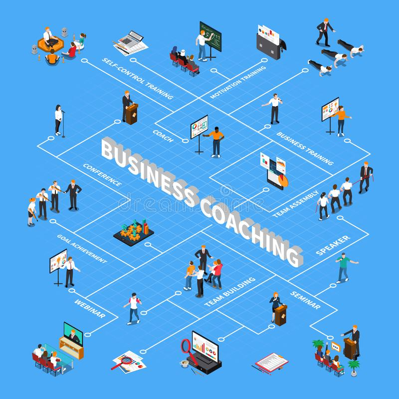 Business Coaching Isometric Flowchart. With motivation goal achievement team building cooperation training seminar conference webinar vector illustration vector illustration