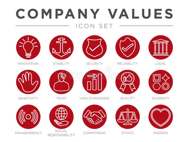 Business Company Core Values Outline Icon Set. Innovation, Stability, Security, Reliability, Legal and Sensitivity, Trust, High. Business Company Core Values royalty free illustration