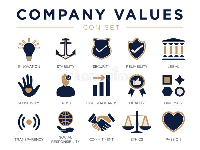 Business Company Values icon Set. Innovation Stability, Security Reliability Legal, Sensitivity, Trust, High Standard, Quality, Diversity, Transparency, Social royalty free illustration