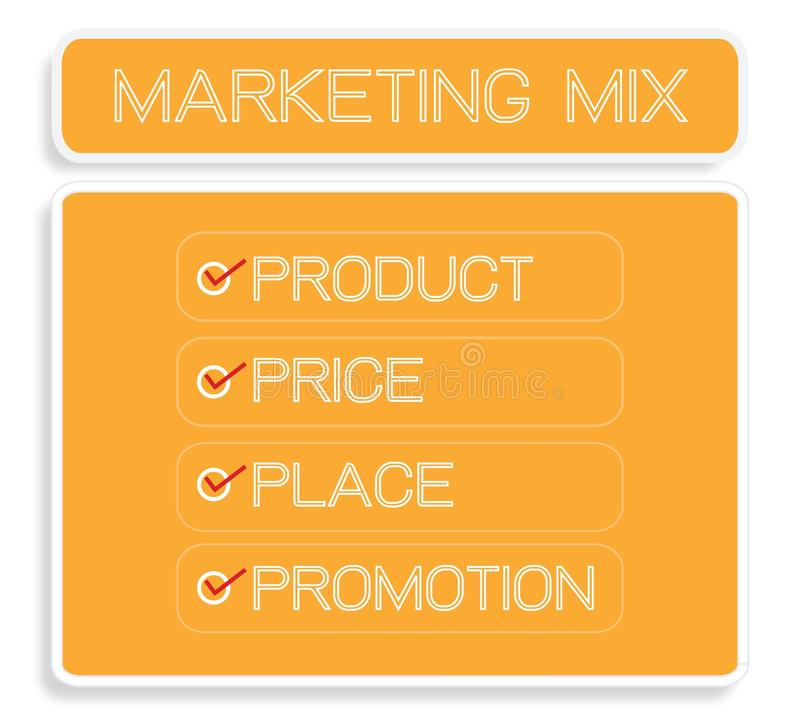 Marketing Mix Strategy or 4Ps Conceptual Model vector illustration