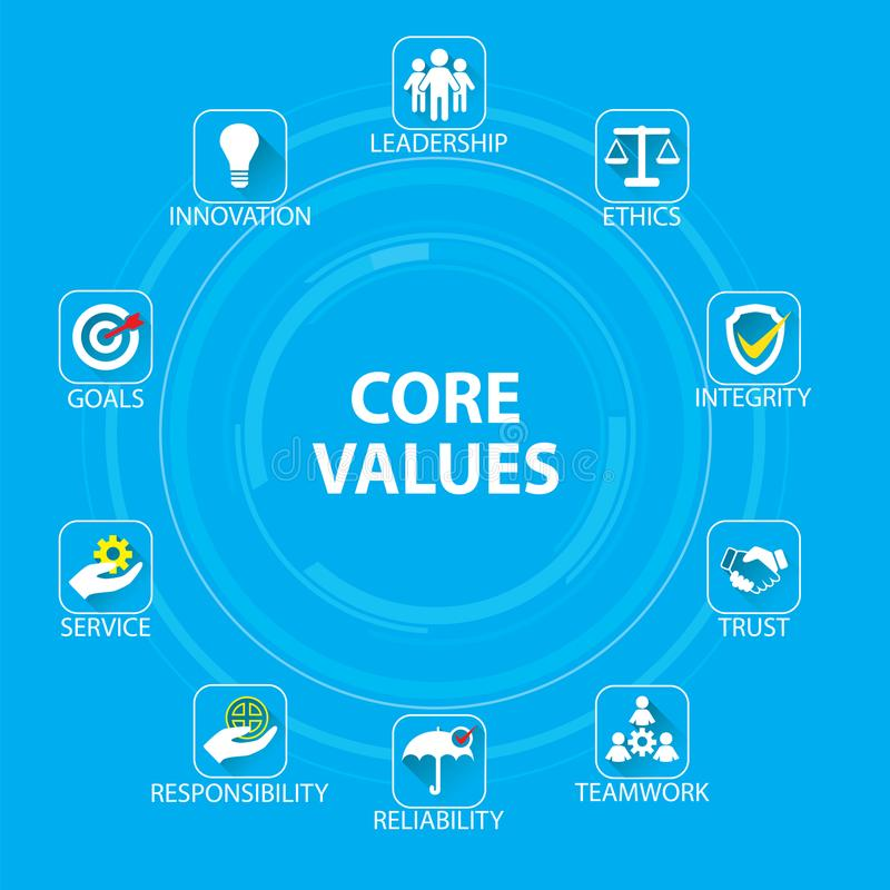 Business Core Values Concept stock illustration