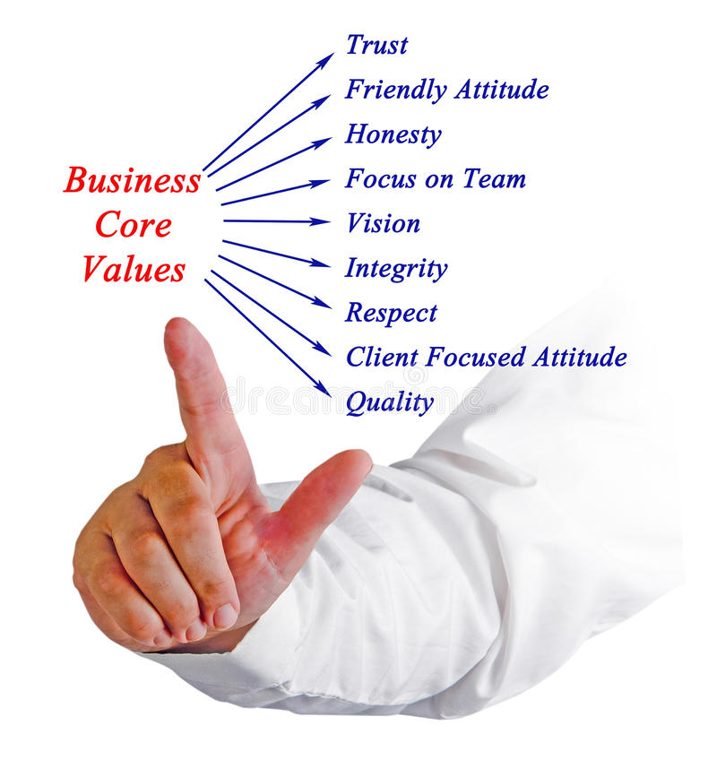 Business core values. Presenting diagram of Business core values stock image
