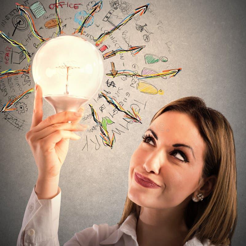 Business elaboration stock image