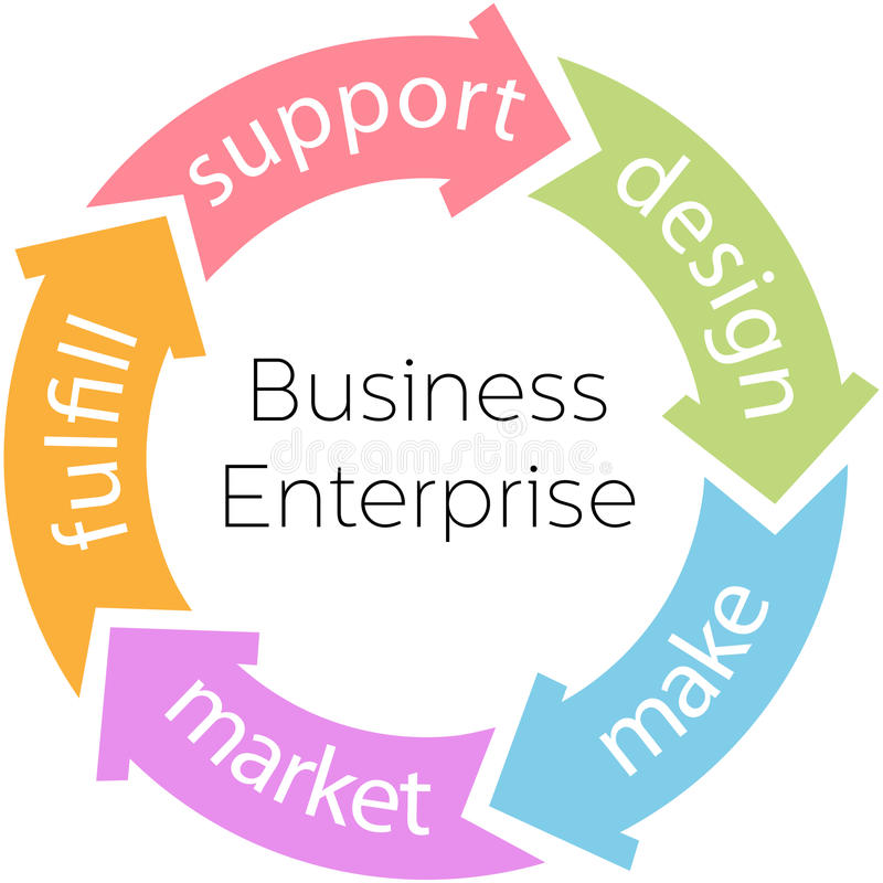business and enterprise The promotion of enterprise, economic development and job creation is a key priority for monmouthshire county council and the monmouthshire business and enterprise team explore monmouthshire explore how monmouthshire can help you and your business.