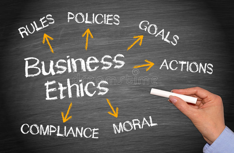 Business Ethics - female hand writing text on chalkboard. Or blackboard stock photo
